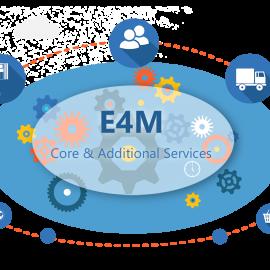 Internetworld.de berichtet über Martplatzlösung E4M